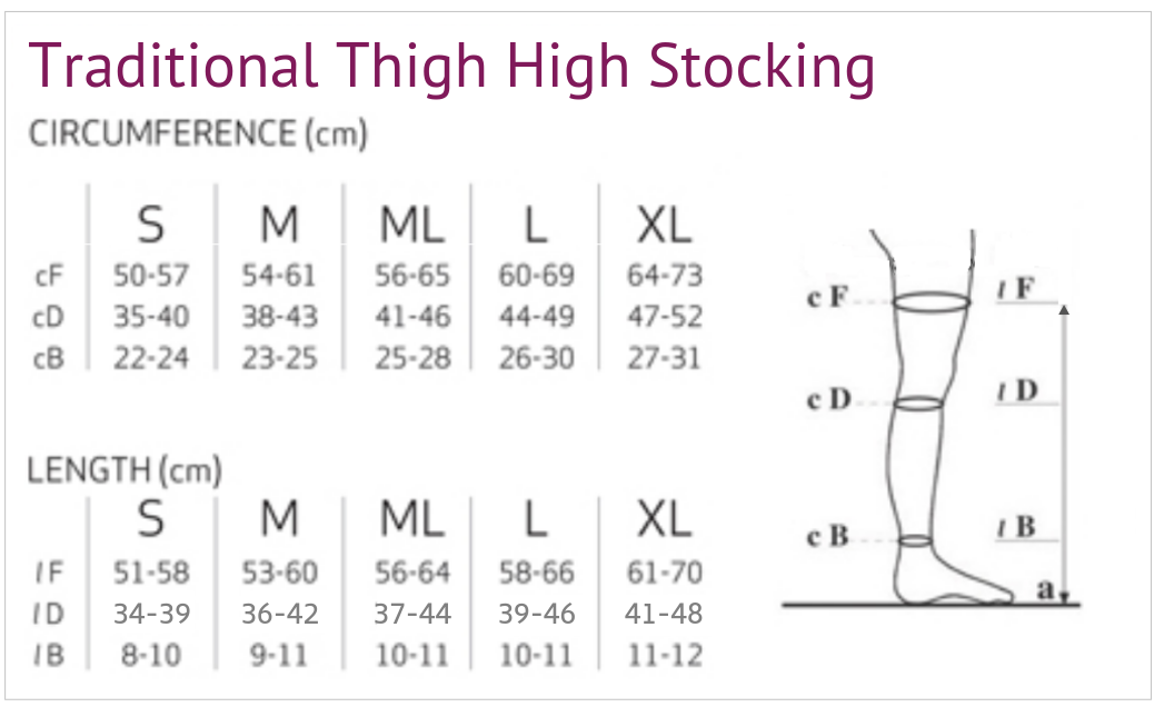 Solidea Marilyn 25/32 mmHg OPEN TOE Thigh High Size Chart