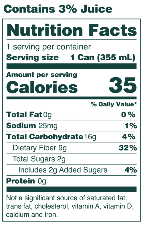 Classic Root Beer Nutrition Facts