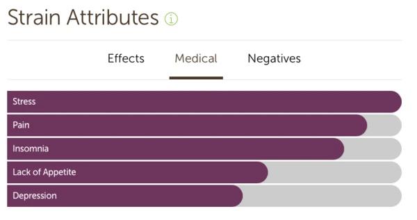 platinum og medical benefits