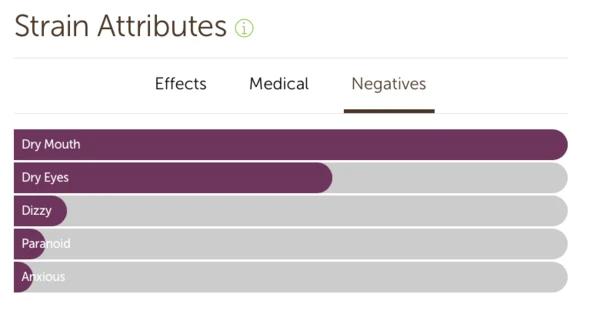 platinum og negative effects